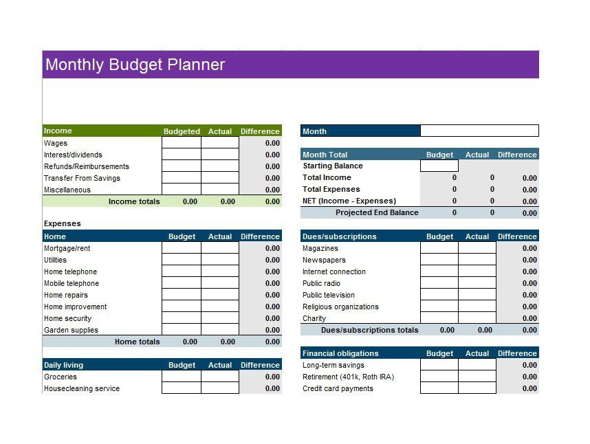 Budget Templates for Excel 30 Bud Templates & Bud Worksheets Excel Pdf