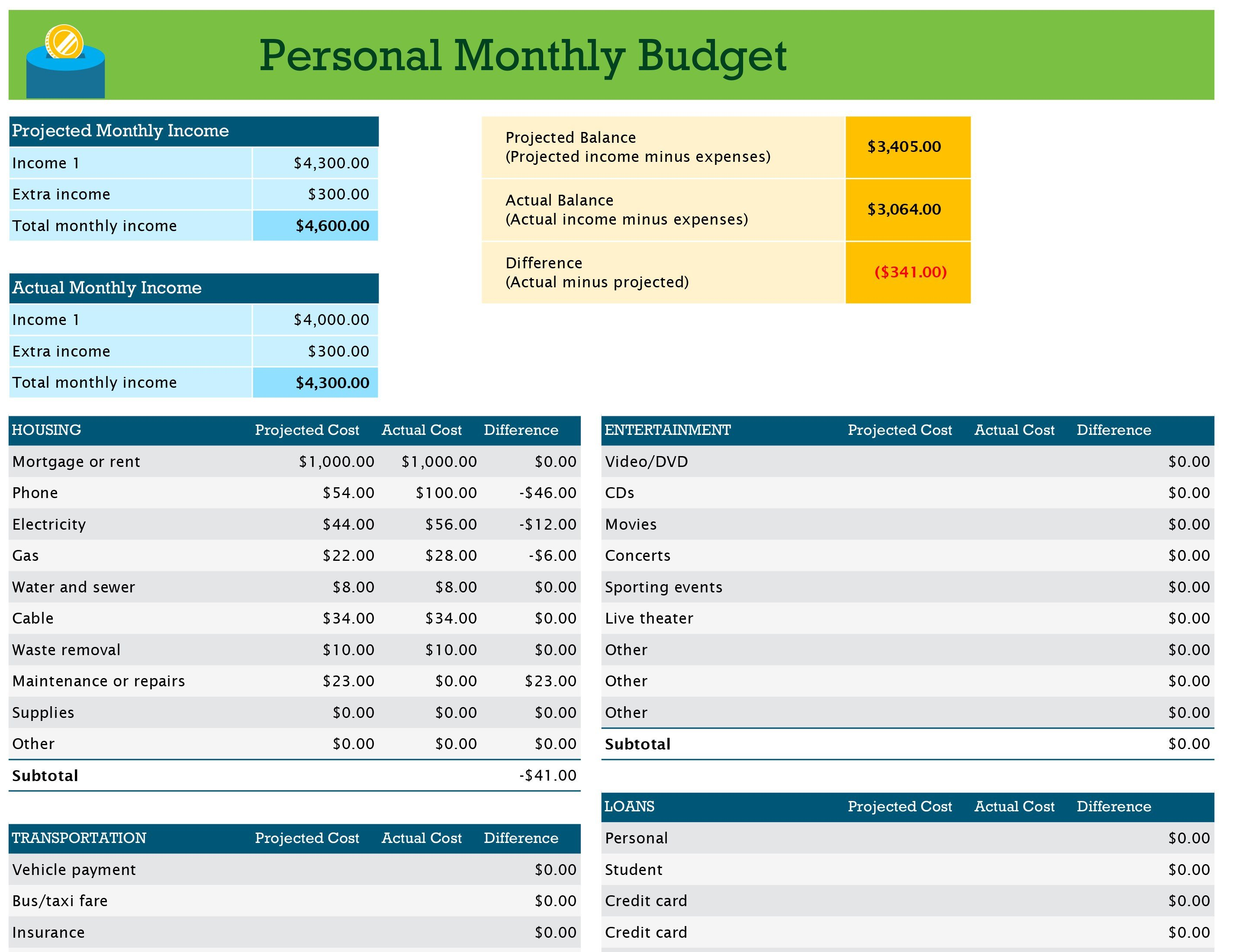 Budget Templates for Excel Bud S Fice