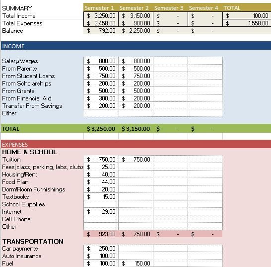 Budget Templates for Excel Free Bud Templates In Excel for Any Use