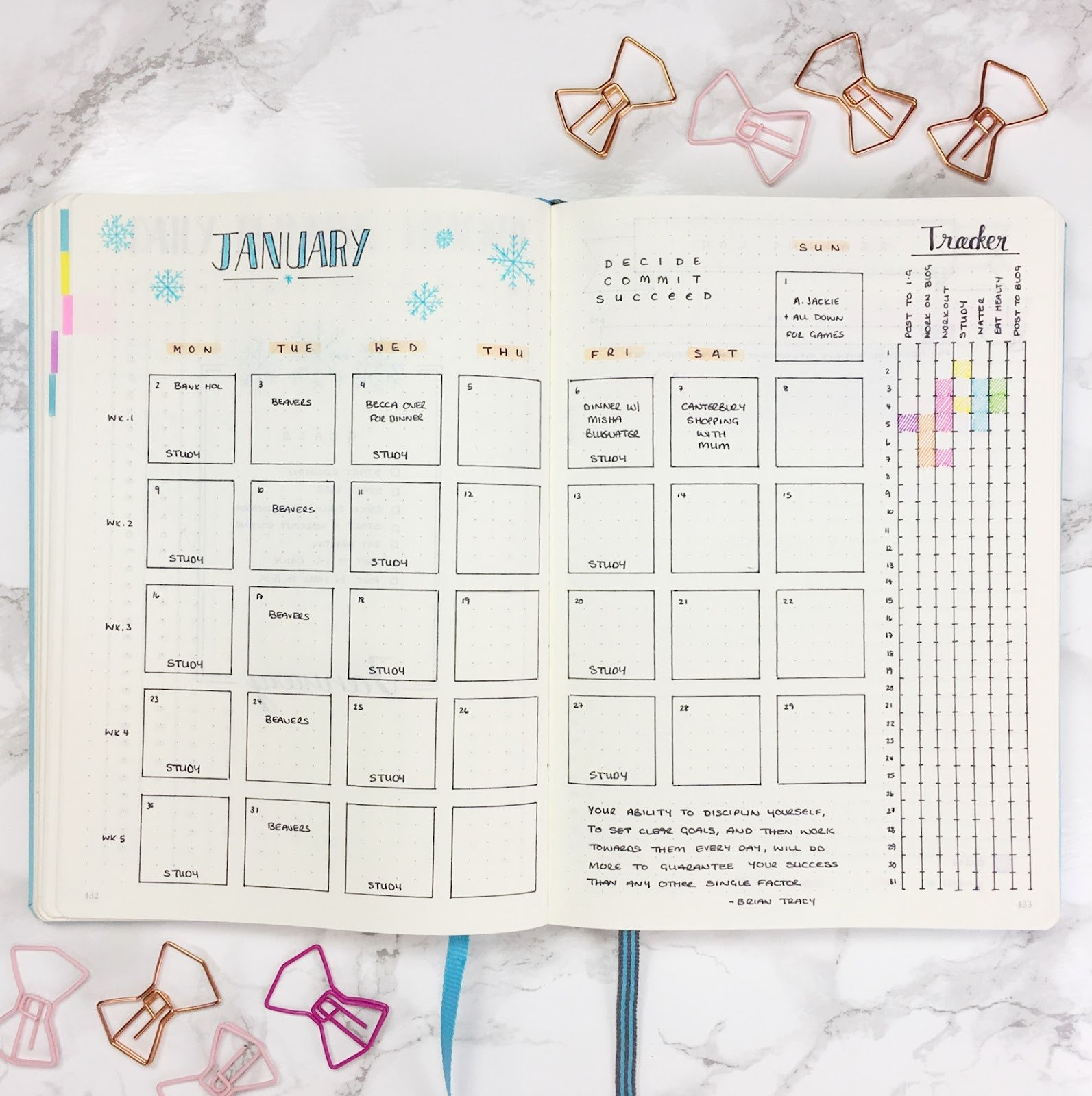 Bullet Journal Layout Templates Templates Kate Louise