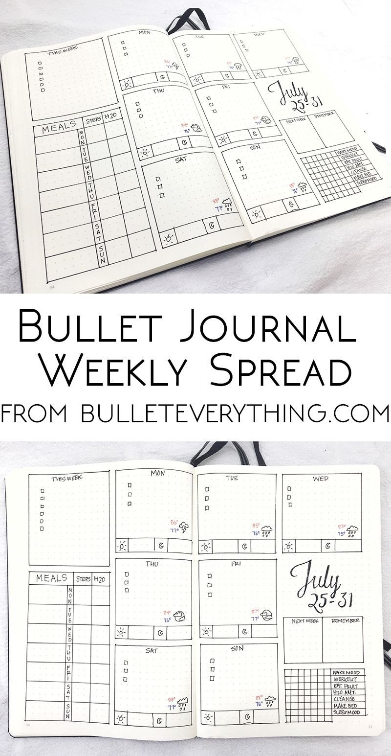 Bullet Journal Layout Templates Weekly Spread July 25 31 2016