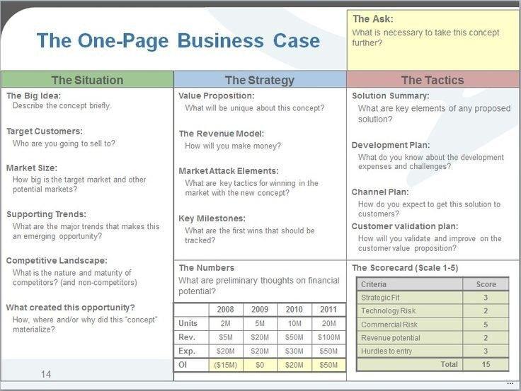 Business One Sheet Template Resultado De Imagen Para Business Case Template