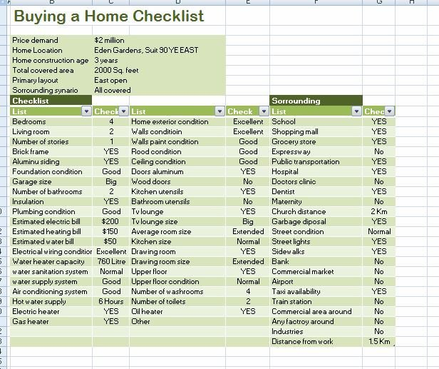 Buying A House Checklist Template Professional Home Buying Checklist Template