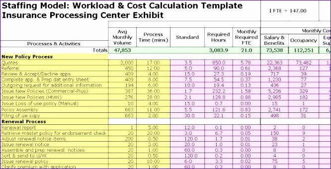 Call Center Staffing Model Template 5 Resource forecasting Template Excel Exceltemplates
