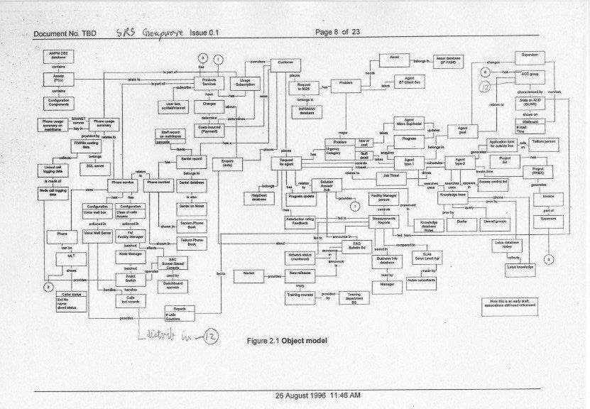 Call Flow Diagram Visio Call Center Flowchart Flow Diagram Visio Shapes Download