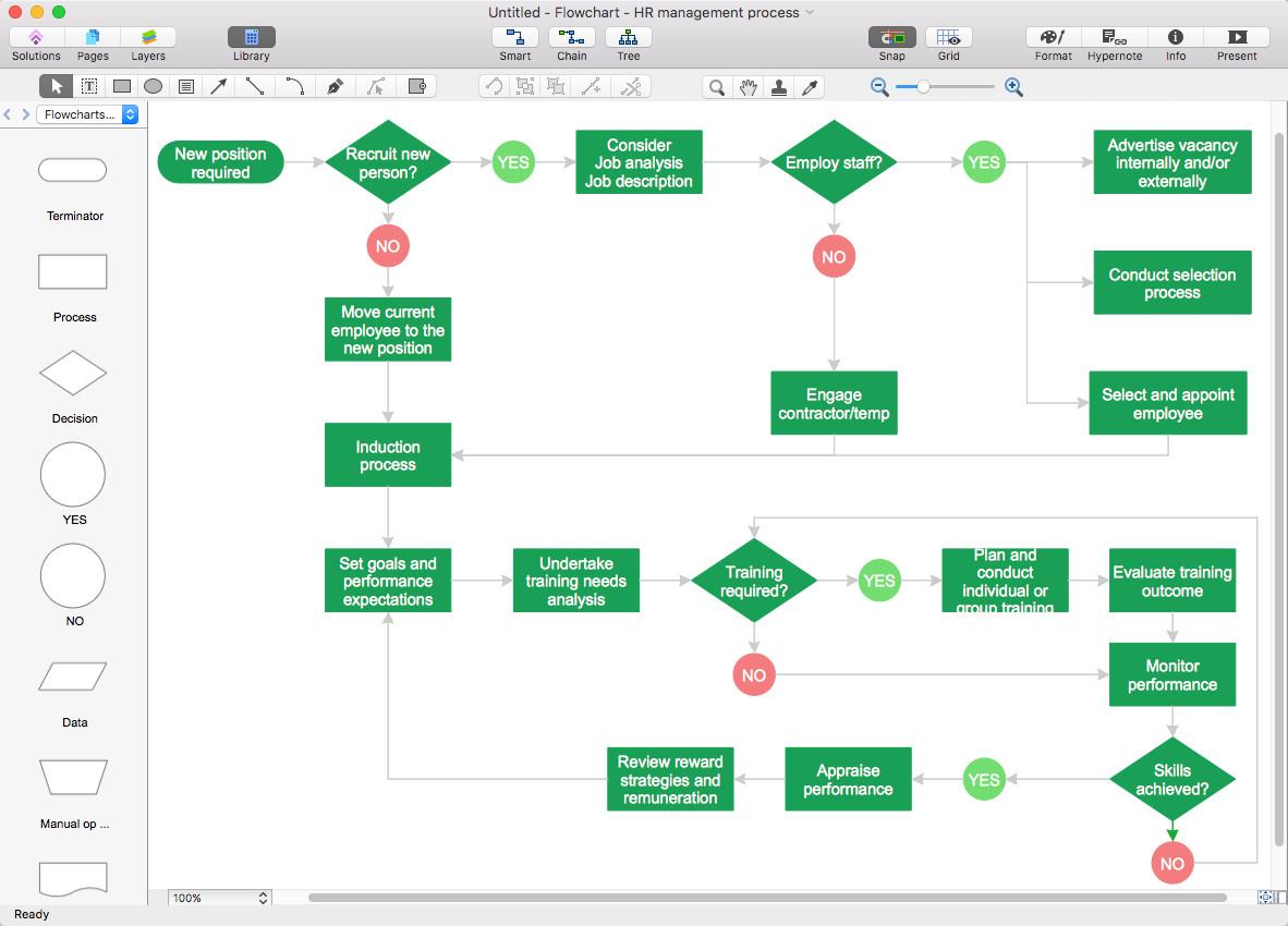 Call Flow Diagram Visio Create Visio Flowchart