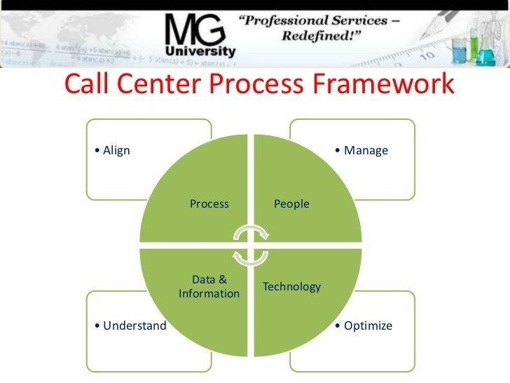 Call Flow Diagram Visio Telephone Call Flow Diagram Visio Luxury