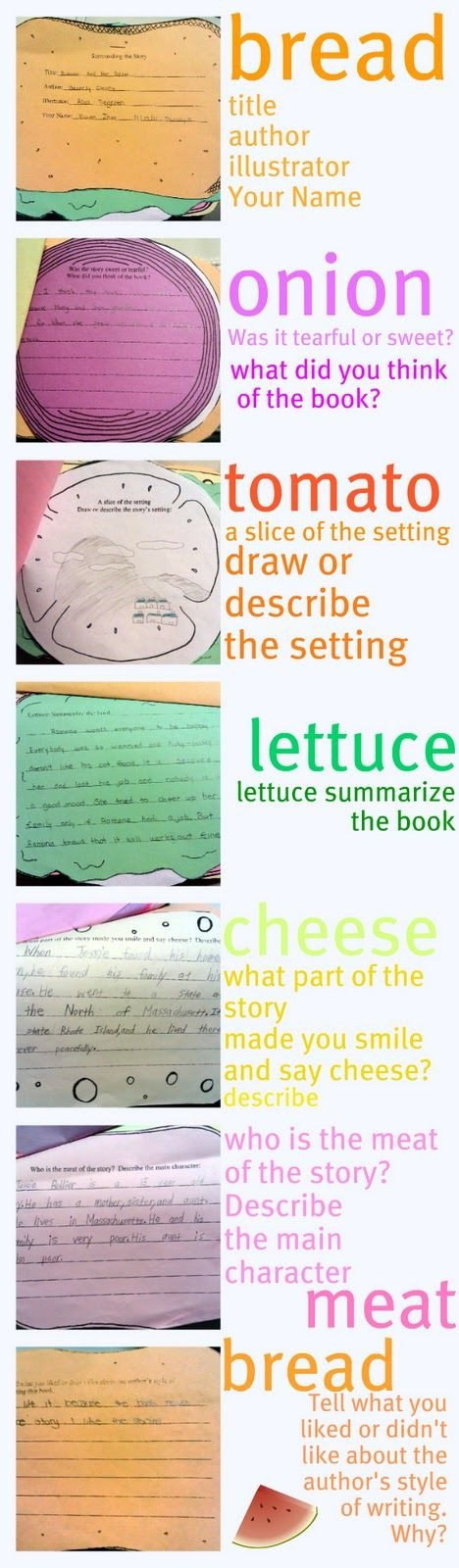 Calm Down Sandwich Template 1000 Ideas About Book Report Projects On Pinterest