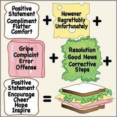 Calm Down Sandwich Template 31 Genogram Templates Free Word Pdf Psd Documents