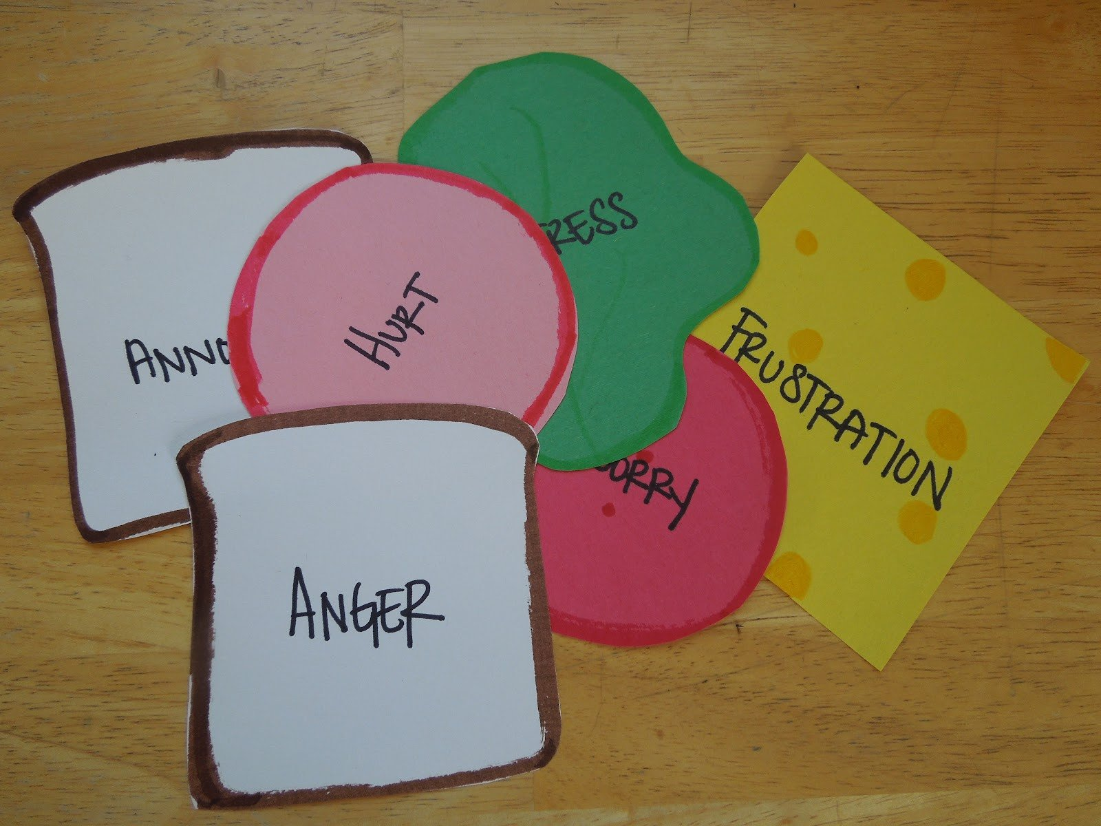 Calm Down Sandwich Template Behavioral Interventions for Kids Anger Sandwiches