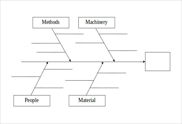 Cause and Effect Diagram Template 11 Free Ms Word 2010 Diagram Templates Download