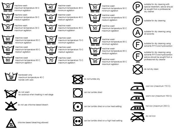 Clothing Care Label Template Care Symbols Vector Download Free Vector Art