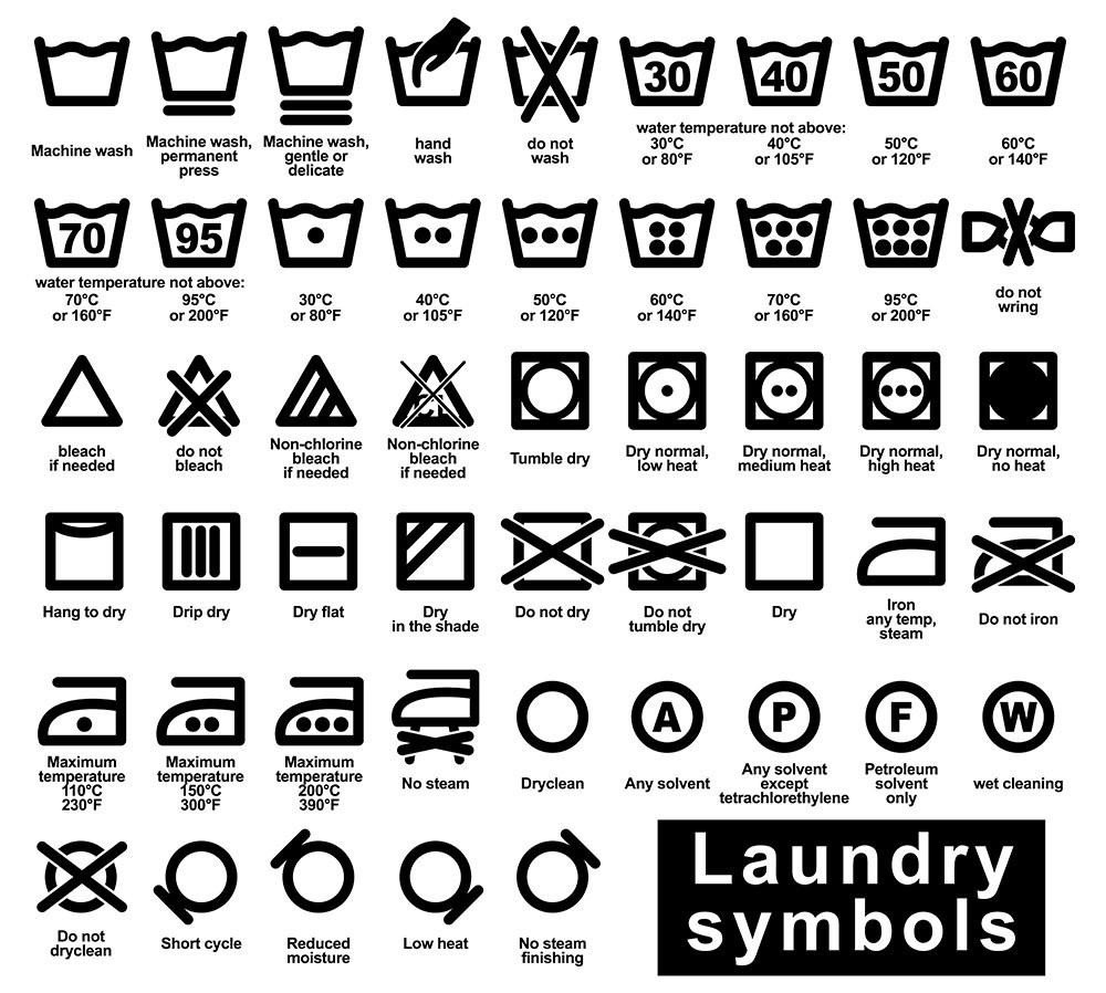 Clothing Care Label Template Caring for Your T Shirt What the Symbols Mean – Lavender