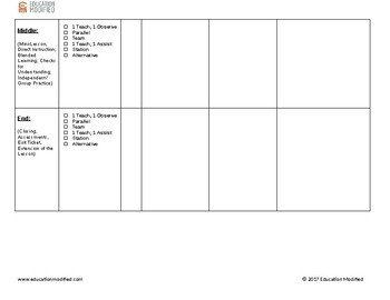 Co Teaching Planning Template Co Teaching Lesson Plan Template Customizable by tools