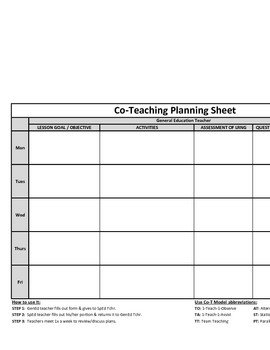 Co Teaching Planning Template Co Teaching Planning Template Version 1 Of 3 by Justin