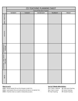 Co Teaching Planning Template Co Teaching Planning Template Version 2 Of 3 by Justin