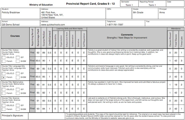 The tario Province Report Card Template