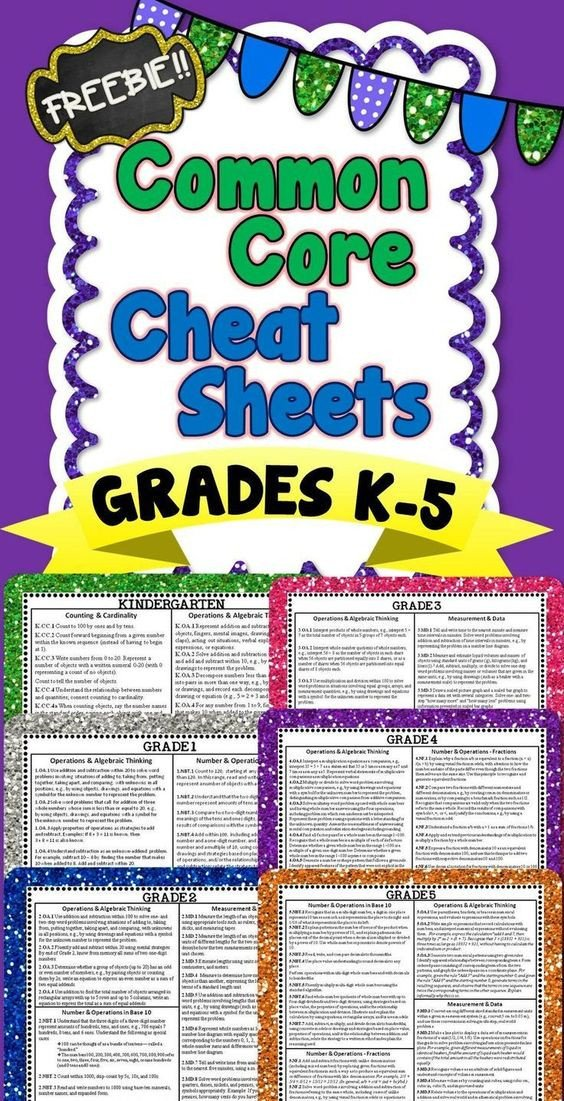 Common Core Sheets Answers Freebie This Freebie Has Mon Core Math Cheat Sheets