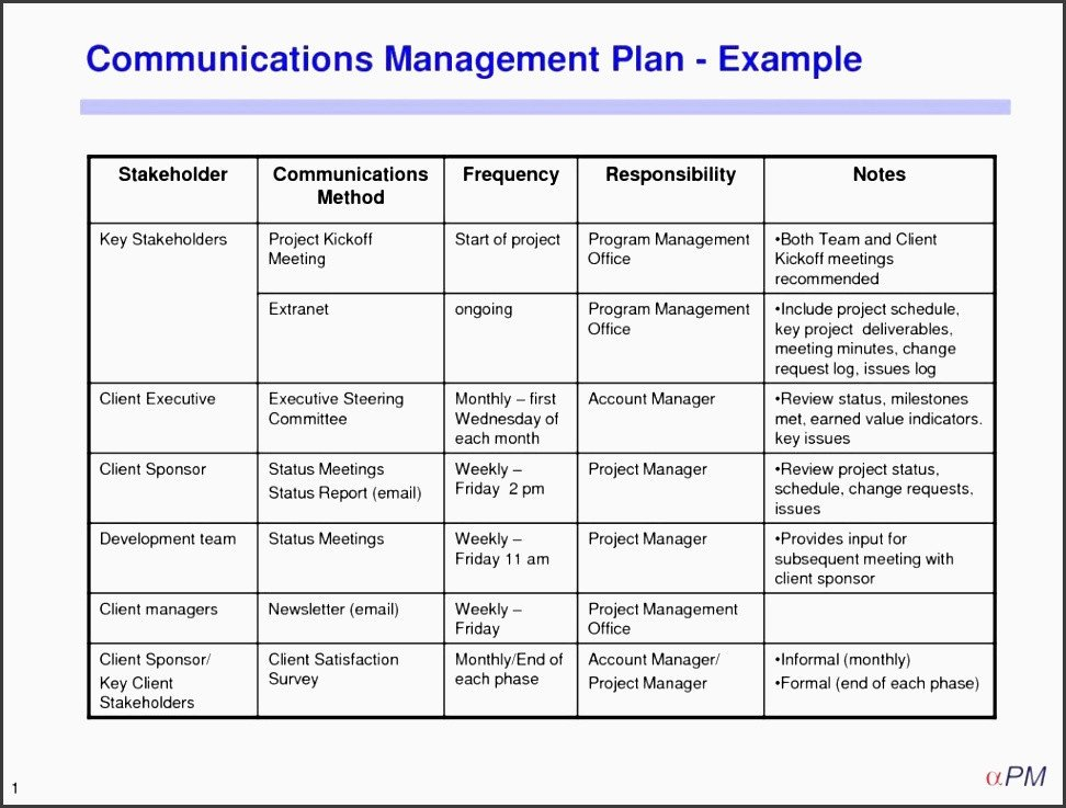 Communication Plan Template Excel 10 Project Team Munication Planner Layout