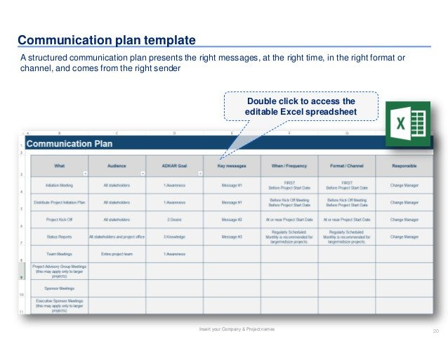 Communication Plan Template Excel Change Management toolbox In Editable Powerpoint