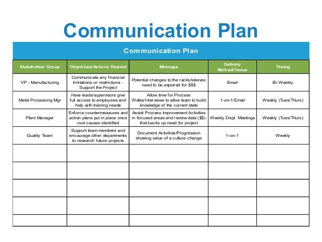 Communication Plan Template Excel How A Single Black Belt Project Jump Starts A Successful