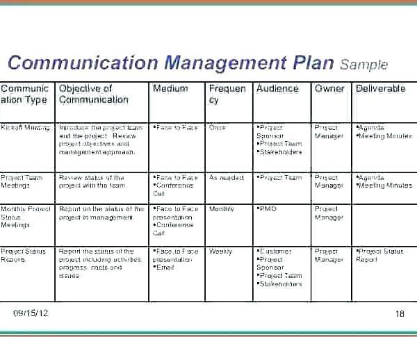 Communication Plan Template Excel Munication Matrix Template