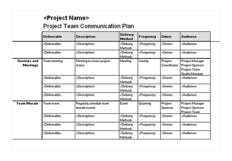 Communication Plan Template Excel Project Team Munication Plan
