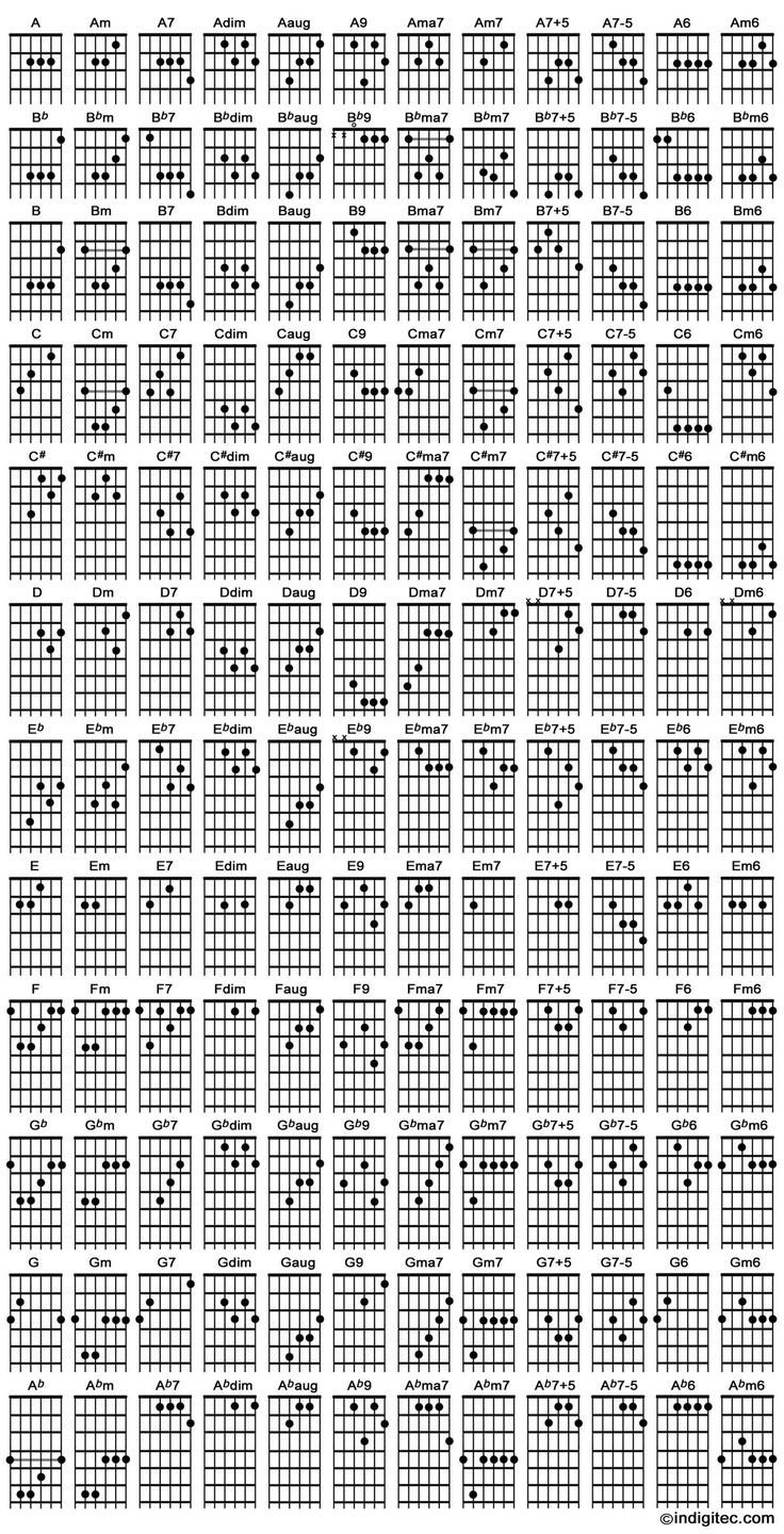 Complete Guitar Chord Chart 17 Best Ideas About Guitar Chord Chart On Pinterest