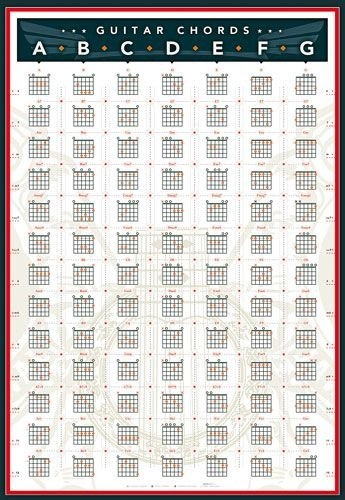 Complete Guitar Chord Chart 17 Best Images About Mandolin Magic On Pinterest