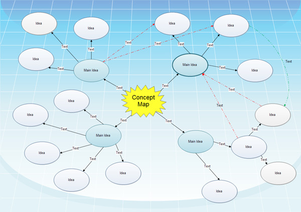 Concept Map Template Word Free Concept Mapping software Freeware