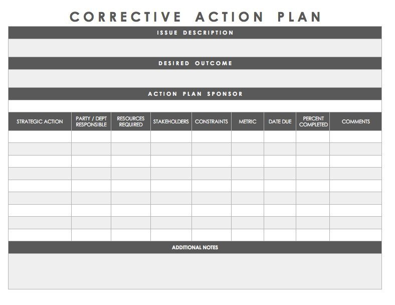 Corrective Action Plan Template Free Action Plan Templates Smartsheet