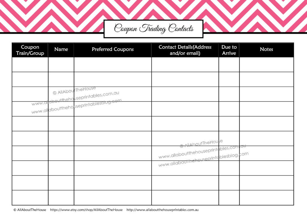 Coupon Binder Categories Template How to Make A Coupon Binder and Keep It organized Plus