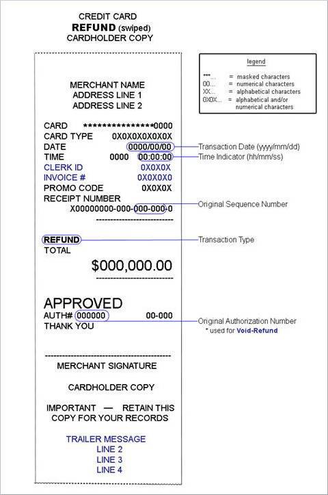 Credit Card Receipt Template 5 Refund Receipt Samples & Templates Pdf