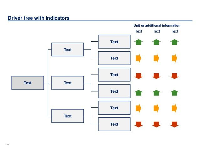 Decision Tree Template Excel 10 Powerpoint Decision Tree Templates