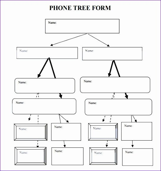 Decision Tree Template Excel 8 Excel Decision Tree Template Exceltemplates