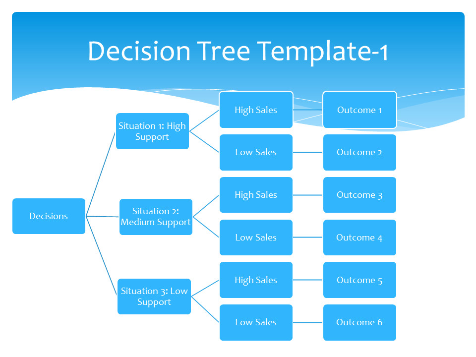 Decision Tree Template Excel Decision Tree Template