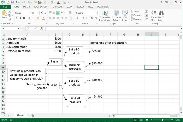 Decision Tree Template Excel How to Draw A Decision Tree In Excel