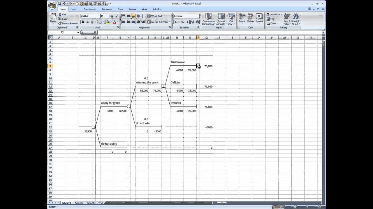 Decision Tree Template Excel Treeplan and Decision Tree Analysis In Excel
