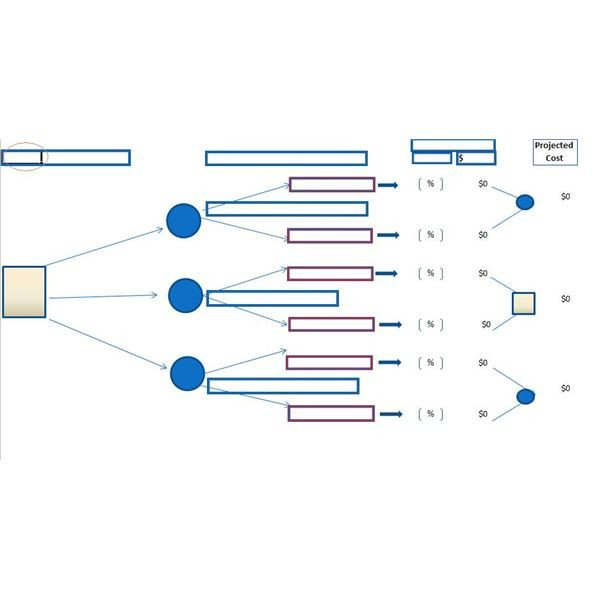 Decision Tree Template Excel Using A Decision Tree Template as A tool for Weighing Options