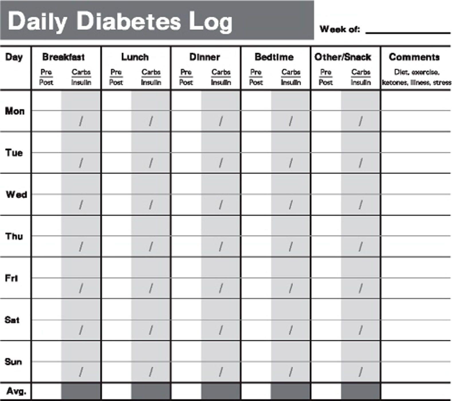 Diabetes Flow Sheet Template Diabetes On Pinterest