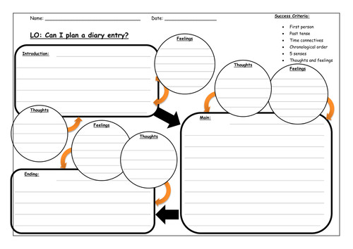 Diary Entry Template Word Diary Planning Template by Scalinas Teaching Resources Tes