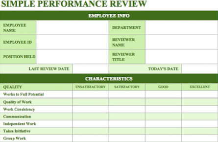 Employee Evaluation Template Excel 70 Free Employee Performance Review Templates Word Pdf