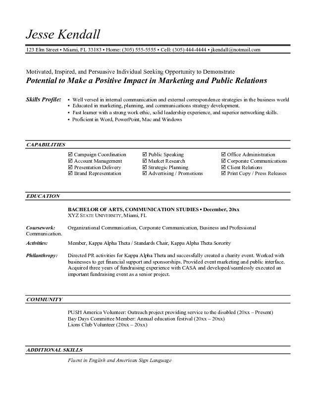 Entry Level Marketing Resume Objective