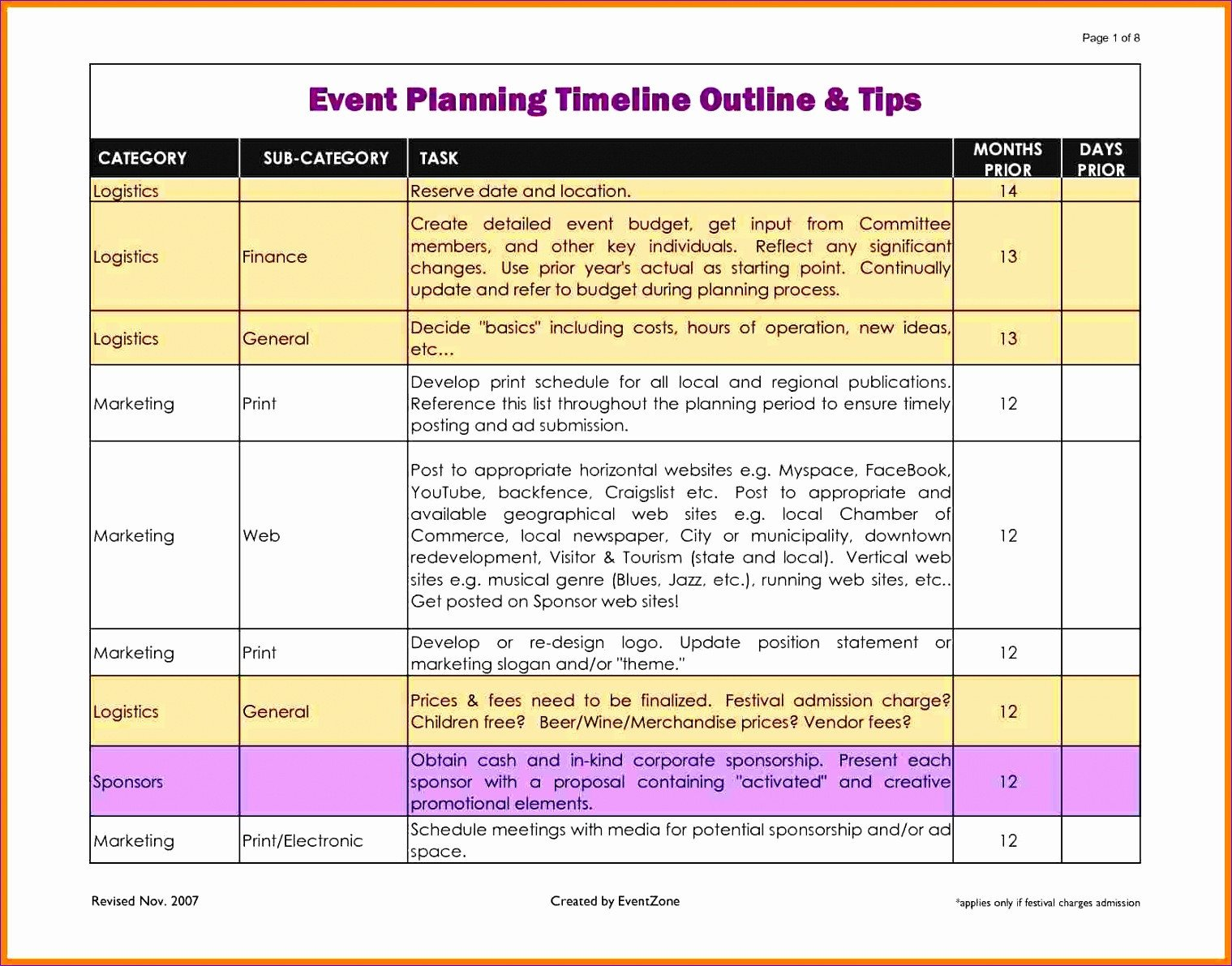 Event Planning Template Excel 8 Free event Planning Checklist Template Excel