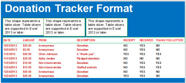 Simple Donation Tracker Format in Excel Bud Templates