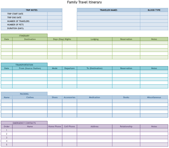 Executive assistant Travel Itinerary Template 9 Useful Travel Itinerary Templates that are Free