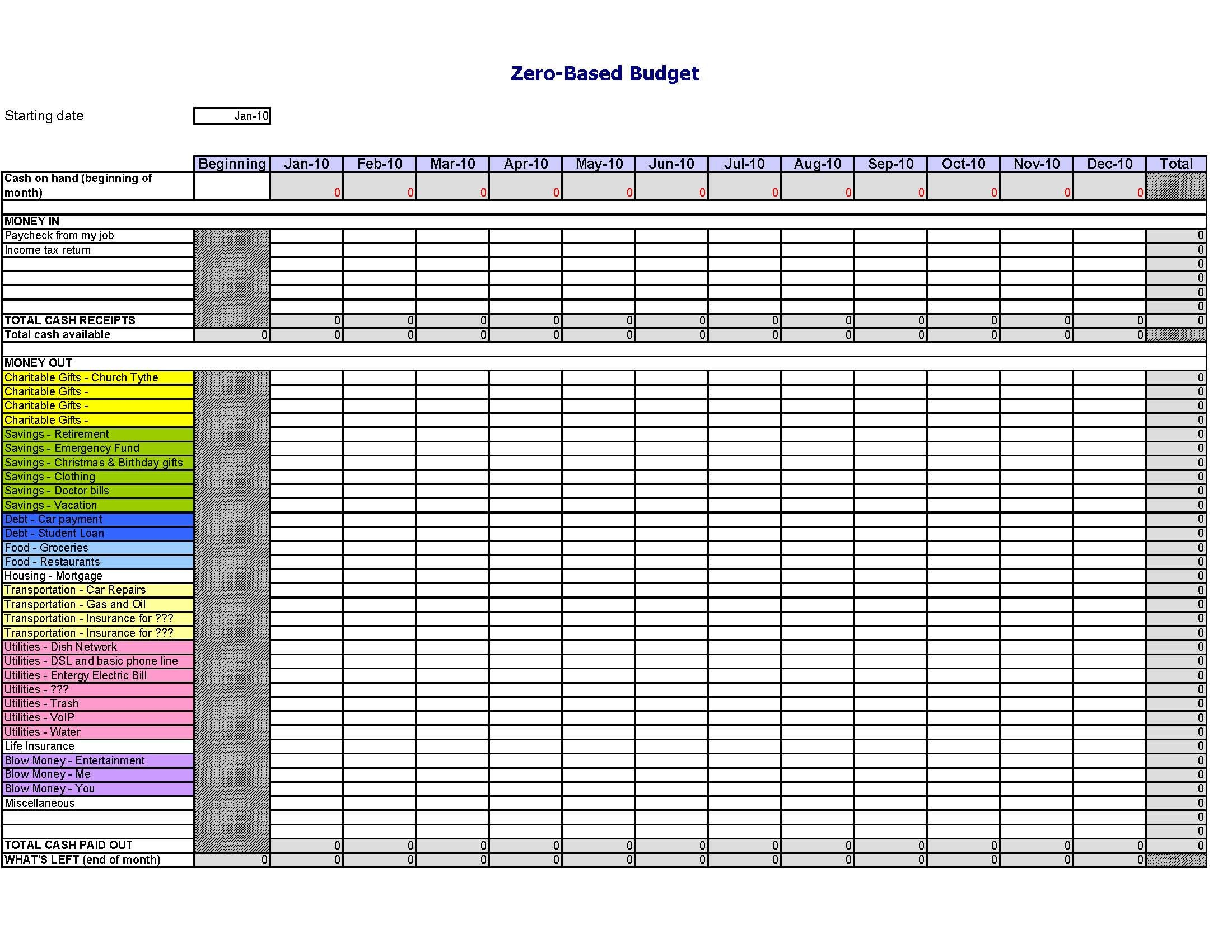 Expense Tracker Excel Template Excel Expense Tracker Template Expense Tracking