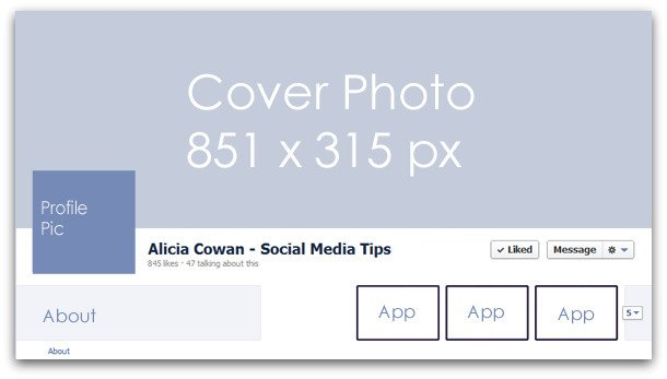 Facebook Cover Page Template Genius Ideas for Your Page Cover
