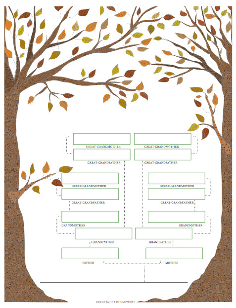 """Family History Book Template Family Tree Magazine On Twitter """"download This Family"""