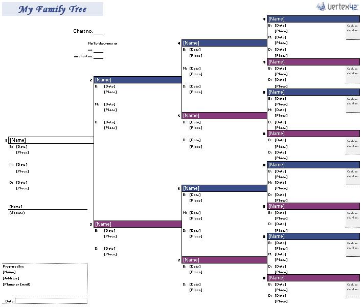 Family Tree Template Google Docs Free Family Tree Template
